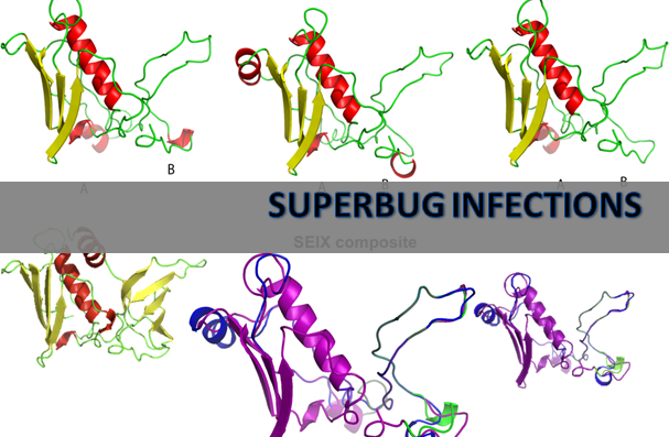 superbug infections