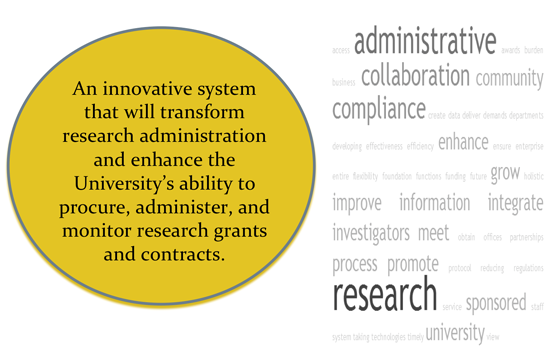 An innovative system that will transform research administration and enhance the University's ability to procure, administer, and monitor research grants and contracts.